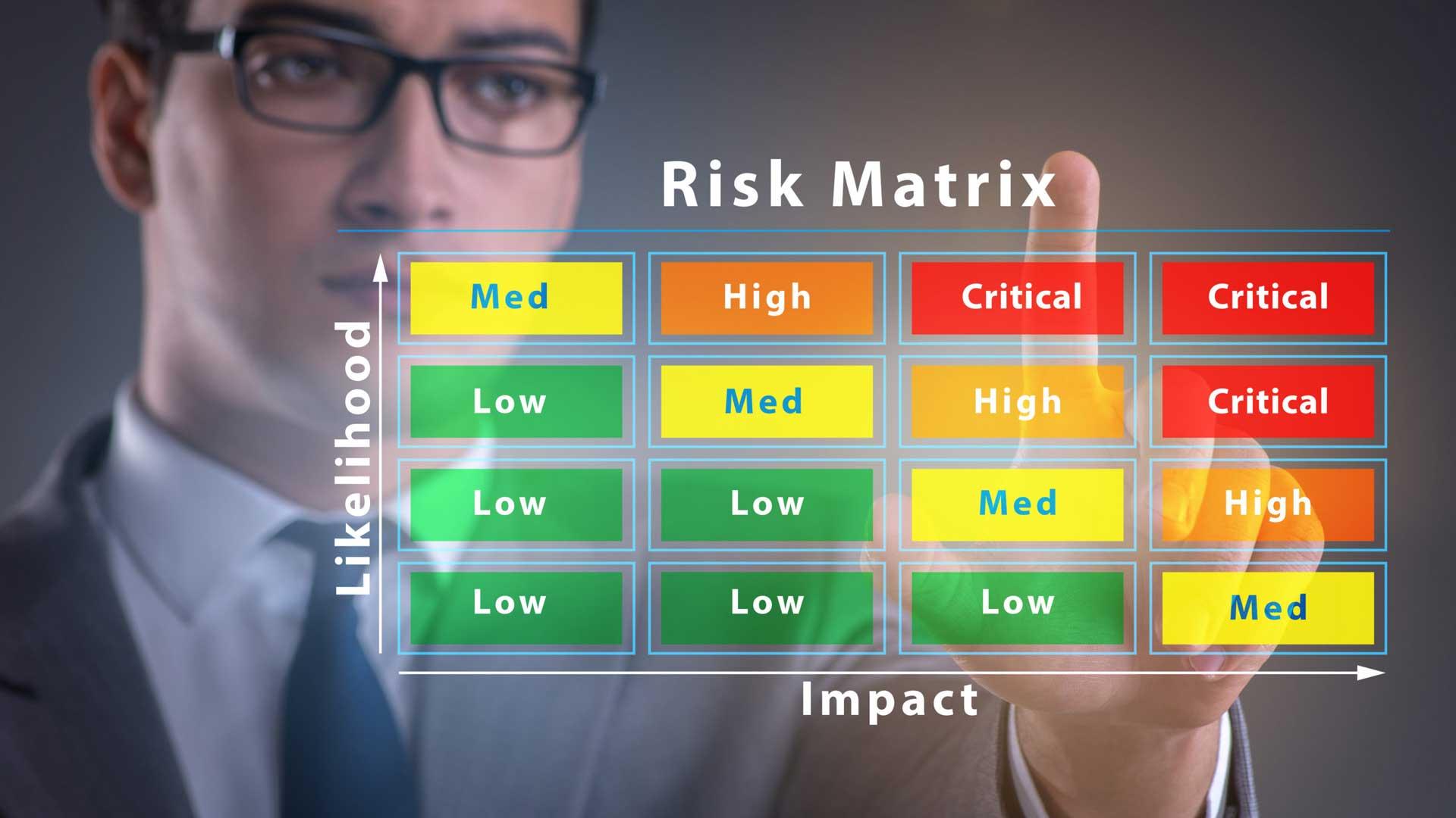 Risk-Martix